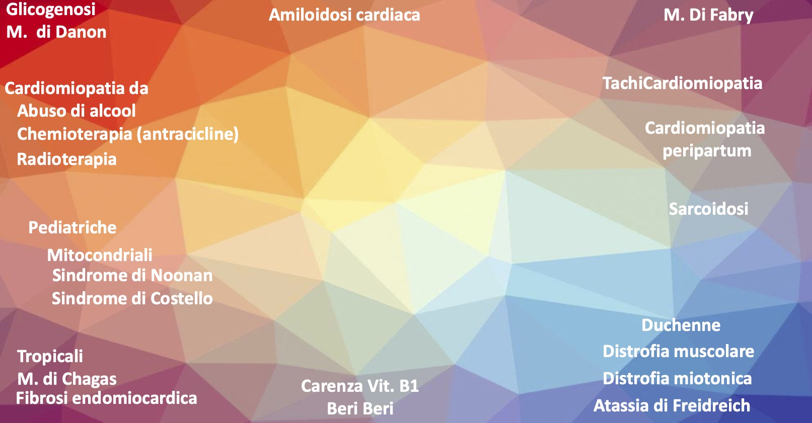 Schema Altre Cardiomiopatie